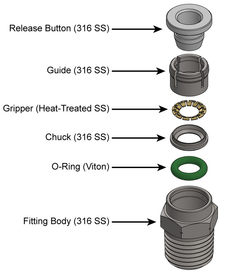 Stainless Steel Push In Fittings, 316 SS Push In fittings, Stainless Steel Air Fittings